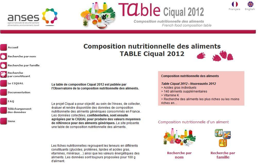 anses composition nutritionnelle des aliments la table ciqual est en ligne. Black Bedroom Furniture Sets. Home Design Ideas