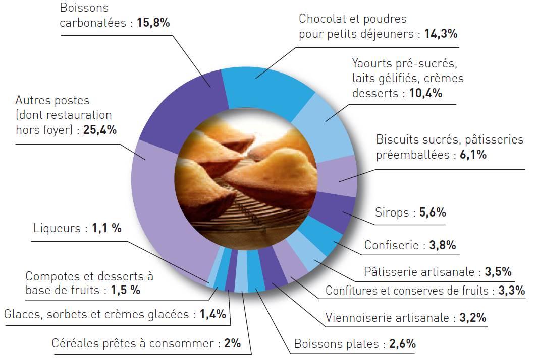 comment faire baisser le diabete rapidement - comment