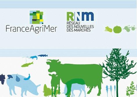 Révision de la liste des produits surgelés côtés par le RNM.