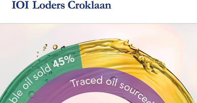 IOI Loders Croklaan et Kerry Group lancent une joint-venture spécialisée dans les lipides