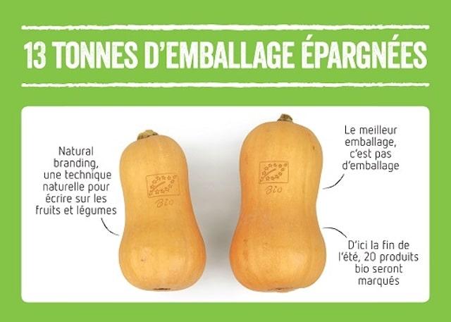 Emballage: Delhaize se lance dans le Natural Branding
