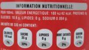 Six géants de l'agroalimentaire veulent lancer leur propre étiquetage nutritionnel en Europe
