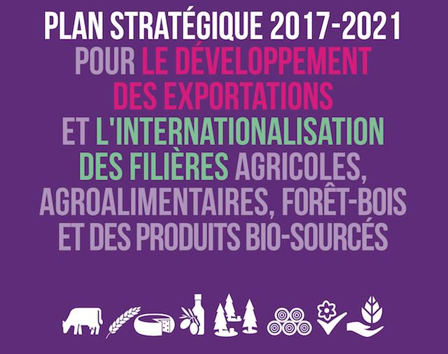 Exportations: Le plan «stratégique» pour les filières agroalimentaires