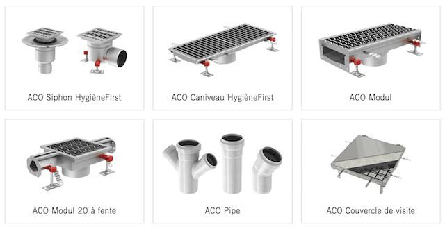 Le drainage industriel intelligent d'Aco
