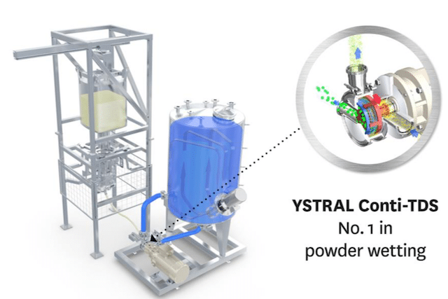 Le mouillage de poudres simplifié avec Ystral Conti-TDS