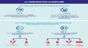 E.Leclerc lance son Observatoire des Nouvelles Consommations