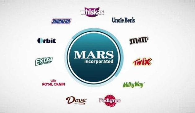 Mars Incorporated investit près d'un milliard de dollars dans son plan développement durable