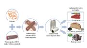 7,7 millions d'euros pour l'emballage intelligent NanoPack