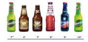 Kronenbourg, innovateur n°1 du marché de la bière en France
