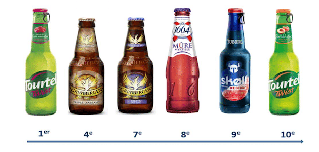 maigrir en buvant de la biere