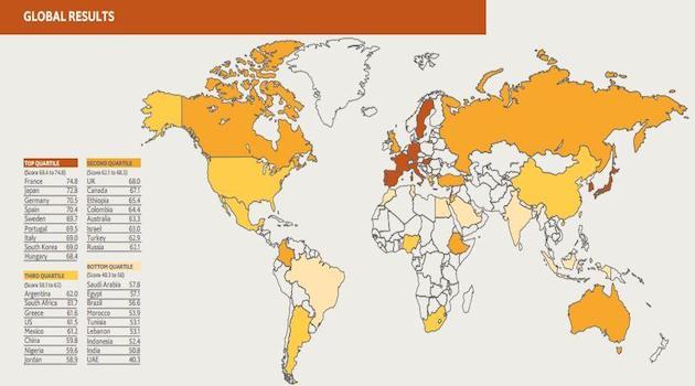 La France, numéro un mondial de la durabilité