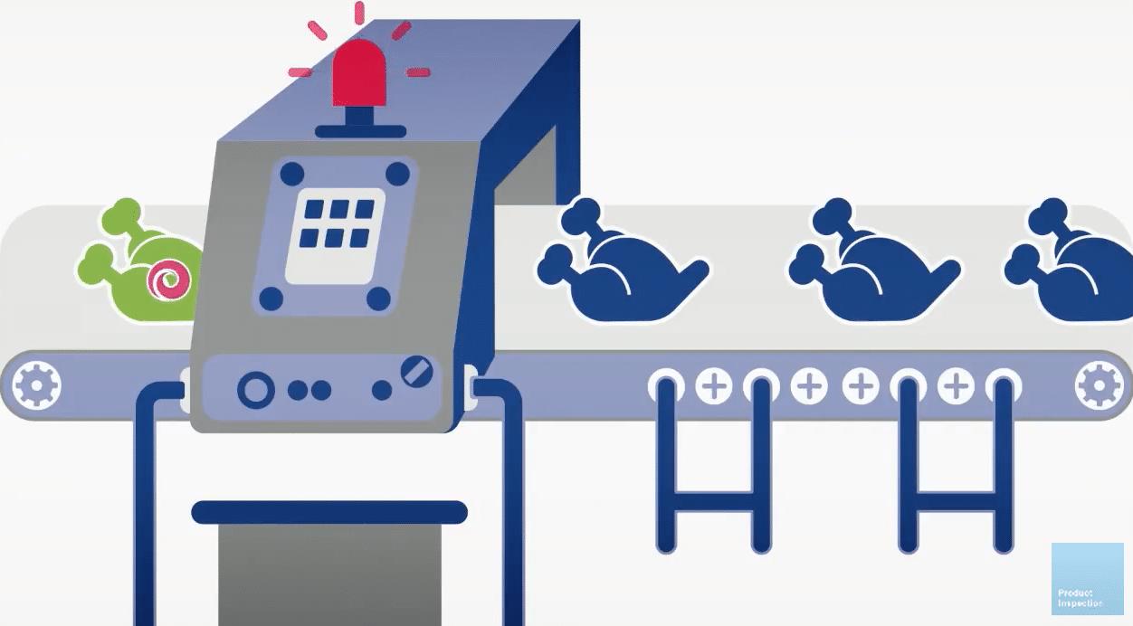 Réduction du nombre de rejets erronés dus à l'effet produit dans les applications exigeantes