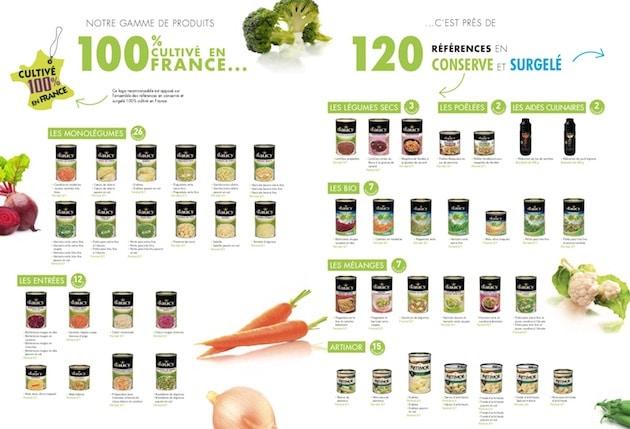 Daucy mise sur le 100% cultivé en France