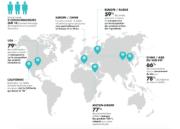 SIAL 2018 : Les consommateurs ont soif de transparence en Europe