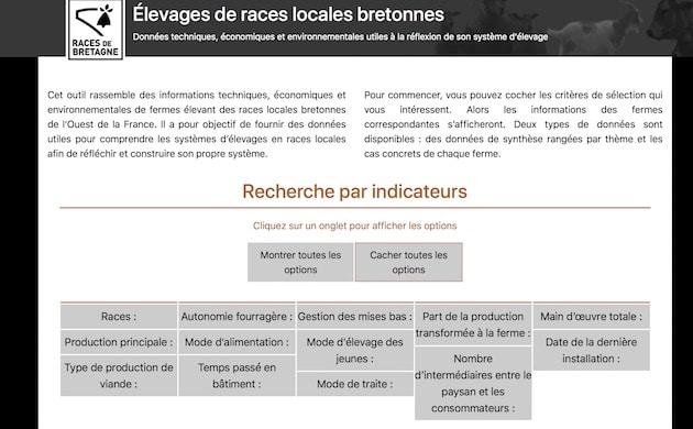 Élevage : Un outil en ligne de références innovant pour les races locales