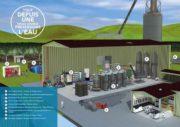 Xylem : Un panel de solutions innovantes au service du cycle de l'eau pour l'industrie agroalimentaire