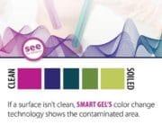 Contrôle qualité : Un gel intelligent qui change de couleur