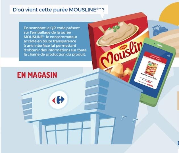 Nestlé et Carrefour expérimentent une Blockchain sur la purée Mousline