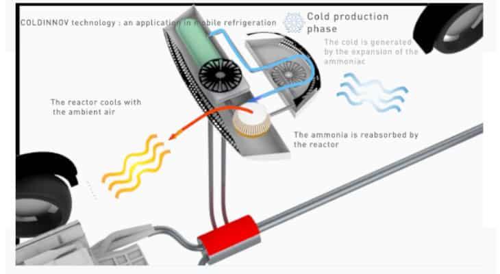 Vers une chaîne de froid plus durable
