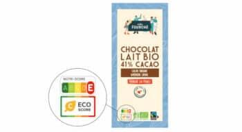 L'Éco-Score, un nouvel indicateur d'impact environnemental