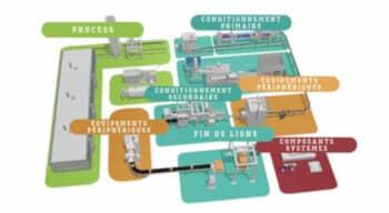 Process & Packaging Machines Forum, un nouveau rendez-vous digital de l'écosystème emballage