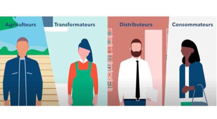 Selon une étude demandée par la FEEF, la juste revalorisation des tarifs des PME agroalimentaires françaises n'entraînera pas d'inflation