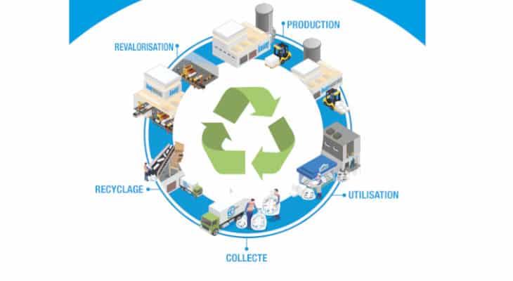 Knauf Industries accélère la mise en place d'une nouvelle filière de recyclage du polystyrène expansé